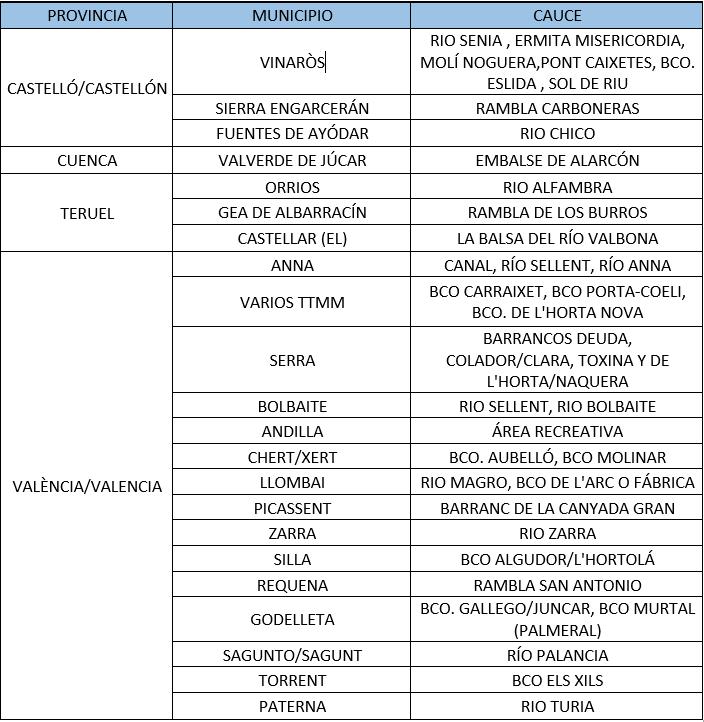 tabla | Liberal de Castilla